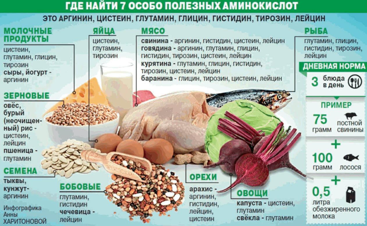 7 аминокислот